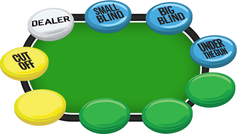 How to bet smart in texas holdem