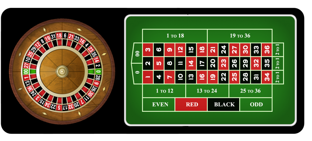roulette games table