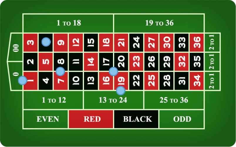 Roulette guidelines new mobile slot sites uk