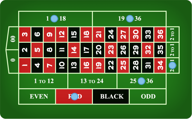 Roulette Rules Big Fish Blog