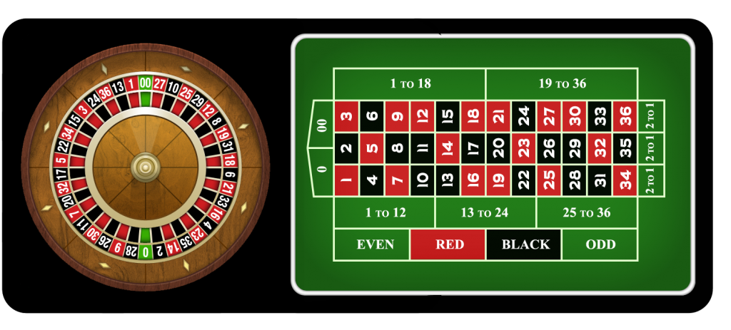 Roulette table layout picture
