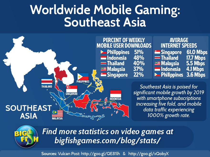 The Rise of Mobile Gambling - EveryMatrix