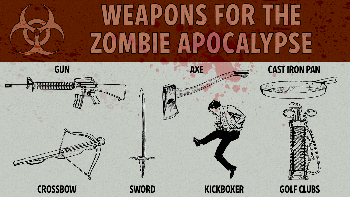 The Zombie Apocalypse | Euro Palace Casino Blog