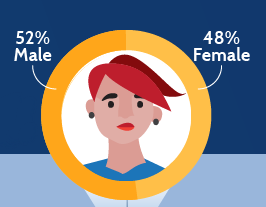 Gender_graph