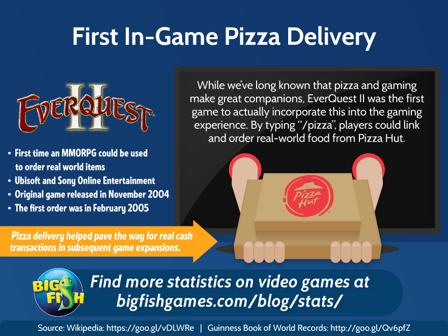 video game delivery